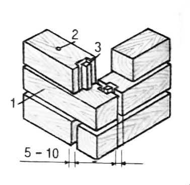 Конструкция стыков на шпонке