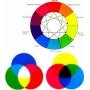 Цветовая грамматика