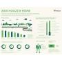 Ремонт в России и мире: опубликованы результаты исследования Houzz&Home