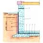 Этапы строительства фундамента
