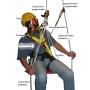 Правила безопасности и организации высотных работ