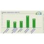 ������� ABB i-bus� KNX ������� ������ ��������� � ������� 55% ��������������