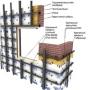 Как выбрать навесной фасад