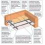 Подвесные потолки: монтаж своими руками