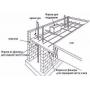 Фундамент для камина: виды и принцип заливки