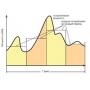 Системы интеллектуального управления энергопотреблением