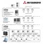 Новые элементы управления мултизональных систем Mitsubishi Heavy