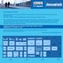 Компания Deceuninck («Декёнинк») примет участие в крупнейшей строительной выставке BUILDEX' 2013
