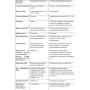 Ключевые отличия резервного электроснабжения в жилом и коммерческом секторе