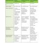 Энергоэффективные решения для HoReCa: как на треть сократить затраты на коммунальные услуги в отеле и ресторане