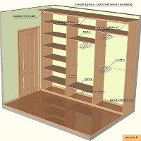 Как сделать шкаф своими руками пошаговое