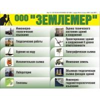 Проект организации санитарно-защитной зоны предприятий.