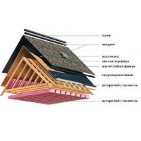 Изготовление крыши, монтаж кровли