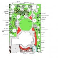 Ландшафтное проектирование, дизайн