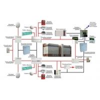 Проектирование, ремонт, монтаж и техническое обслуживание системы автоматической пожарной сигнализации, системы оповещения людей о пожаре и установок активного пожаротушения