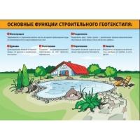 Доставка геотекстиля