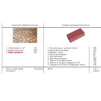 Брусчатку и фасад (- 30%) гарантия 5 лет