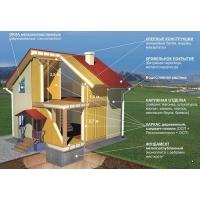 Строительство домов по Канадской технологии быстро, комфортно, недорого