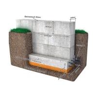 Фундамент все виды. Бетонный завод. Только лучшие марки бетона
