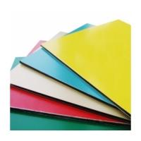 Окраска алюминиевых композитных панелей в любой RAL
