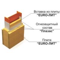 Огнезащита металлоконструкций ЕТ Металл, ЕТ Профиль, состав триумф