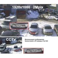 IP видеонаблюдение под ключ