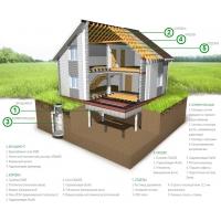 Строительство коттеджей на выгодных условиях