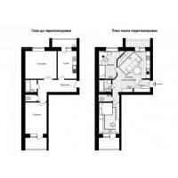 Согласование перепланировок квартир