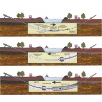 Составление локальных сметных расчетов (составление смет) на устройство сетей водопровода и канализации закрытым способом, а именно методом ГНБ (горизонтальное направленное бурение)