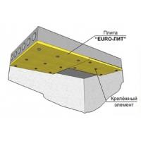 Огнезащита бетона ЕТ Бетон, плита EURO Лит
