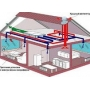 Проект отопления, вентиляции и кондиционирования   Сочи