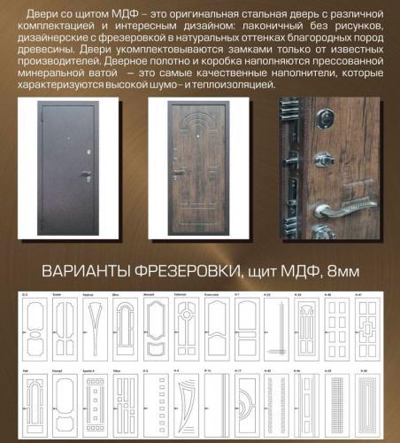 стальные двери с тепло и звукоизоляцией