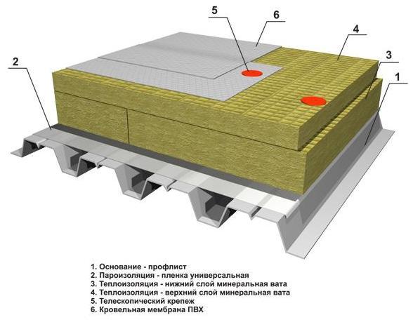Для с дома при деревянного утеплении пароизоляция стен