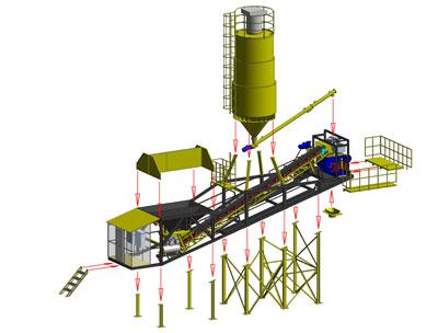 Бетонный узел для дорожного строительства FERRUM MIX 10 Самара - MirStroek.Ru
