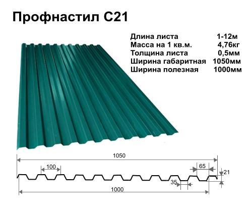 Профлист, профнастил С-8, С-10, С-21, С-44 Иркутск — MirStroek.Ru