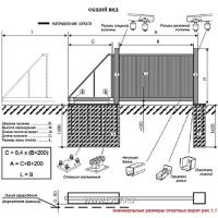 Комплект для откатных ворот до 800 кг