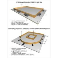 Системы магнитной опалубки Litec