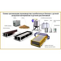 Оборудование для производства газобетонных блоков BETTREX