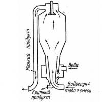 Гидроклассификатор песка, ПГС