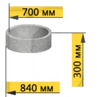 Кольцо бетонное КС7-3 (горловина)
