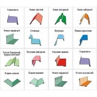доборные (фасонные) элементы ПрофМеталлПанель коньки, отливы, уголки, откосы