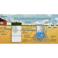 Установка станционарных очистных сооружений в загородных домах и Deka