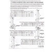 Опоры линий наружного освещения 9, 10, 11 м. СКЦ