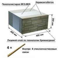 Строительные блоки Кремнегранит Эко РКК-40-20-40