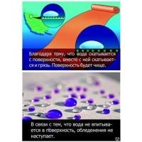 Состав гидрофобный водоотталкивающего действия NANO-FIX «Hydroph