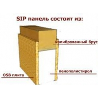 SIP панели, дома из СИП панелей;  2800*1250*174;2500*1250*174 и др.