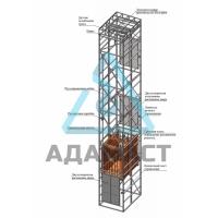 Грузовые подъемники для склада Adamast шахтный