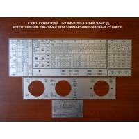 Таблички скоростей 1к62, 16к25, 16к20, 16в20, 1в62  Собственное производство