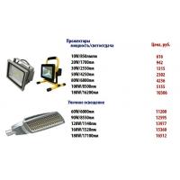 Складские светодиодные светильники LED