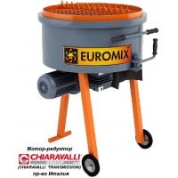 ����������������� EUROMIX 600.120 MINI